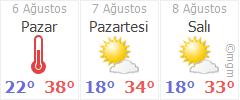 Eskişehir 3 günlük hava durumu