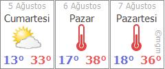 Gümüşhane 3 günlük hava durumu