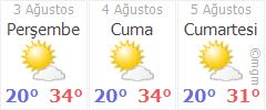 Hakkari 3 günlük hava durumu