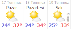 Hatay 3 günlük hava durumu