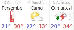 Iğdır 3 günlük hava durumu