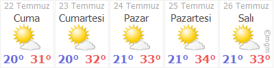 Havadurumu