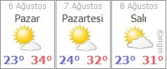 İstanbul 3 günlük hava durumu