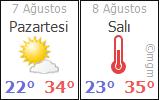 İzmir Hava Durumu; 5 günlük ayrıntıyı görmek için TIKLAYINIZ.