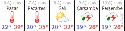 IZNIK