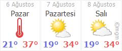 Karabük 3 günlük hava durumu