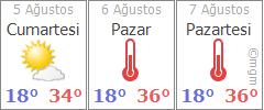 Karaman 3 günlük hava durumu