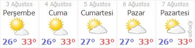 5 Günlük Hava Durumu KARATAS adana