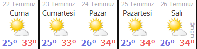 AdanaKarataþKiremitli hava durumu