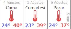 Kilis 3 günlük hava durumu