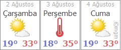 Kırşehir 3 günlük hava durumu