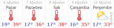Ankara Kızılcahamam Hava Durumu