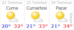 Kocaeli 3 günlük hava durumu