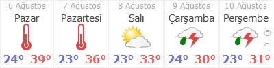Kocaeli 5 günlük hava durumu