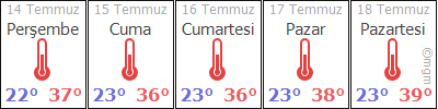 AdanaKozanKarabucak hava durumu