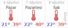 Malatya 3 günlük hava durumu