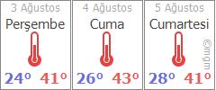 Manisa 3 günlük hava durumu