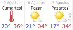 Muğla 3 günlük hava durumu