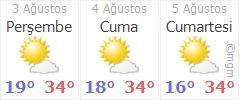 Niğde 3 günlük hava durumu