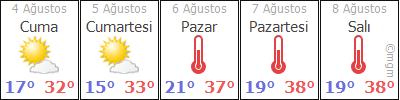 ORTAKOY-AKSARAY