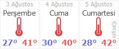 Şanlıurfa 3 günlük hava durumu