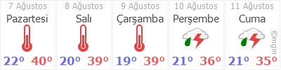 SARICAKAYA
