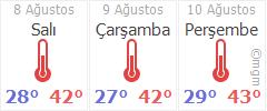 Siirt 3 günlük hava durumu