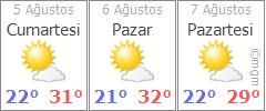 Tekirdağ 3 günlük hava durumu
