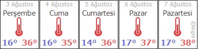 AdanaTufanbeyliKarsavran hava durumu