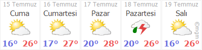 TURKELI