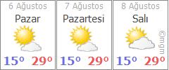Van 3 günlük hava durumu