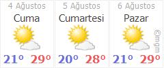 Zonguldak 3 günlük hava durumu